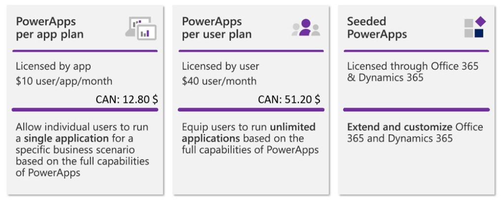 New Power Apps plans