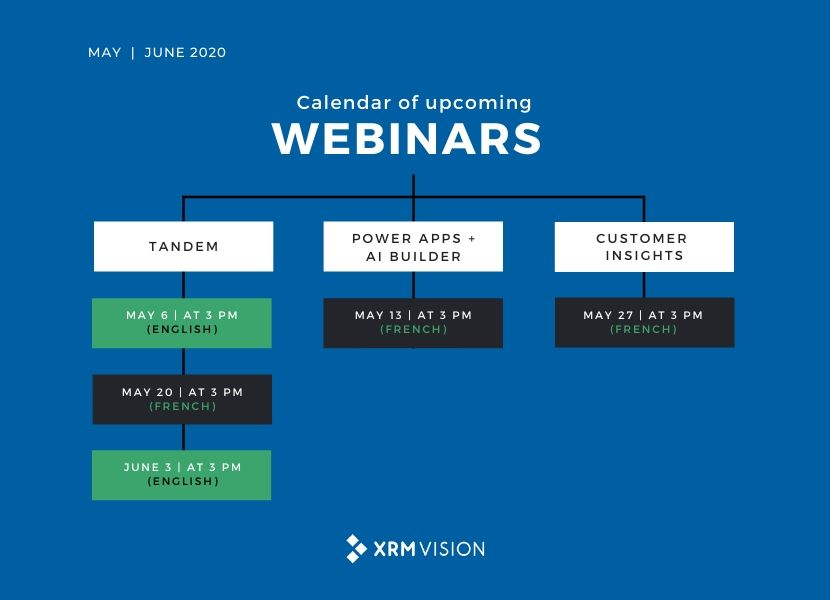 Dates for our webinars from May6to June 3, 2020.